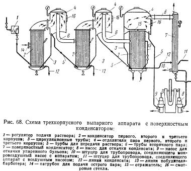 Производство костного клея