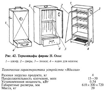 Коптильный шкаф для горячего копчения своими руками 17